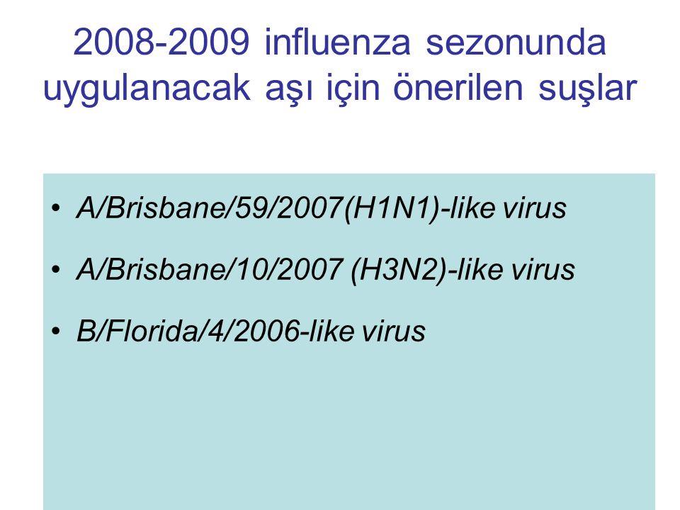 2008-2009 influenza sezonunda uygulanacak aşı için önerilen suşlar A/Brisbane/59/2007(H1N1)-like virus A/Brisbane/10/2007 (H3N2)-like virus B/Florida/