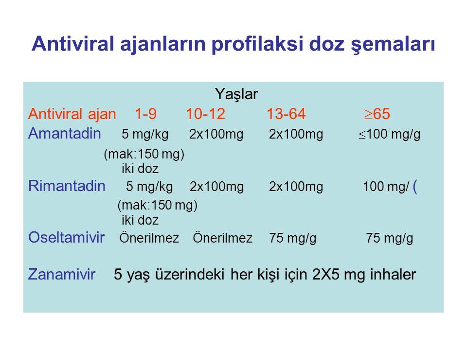 Antiviral ajanların profilaksi doz şemaları Yaşlar Antiviral ajan 1-9 10-12 13-64  65 Amantadin 5 mg/kg 2x100mg 2x100mg  100 mg/g (mak:150 mg) iki d