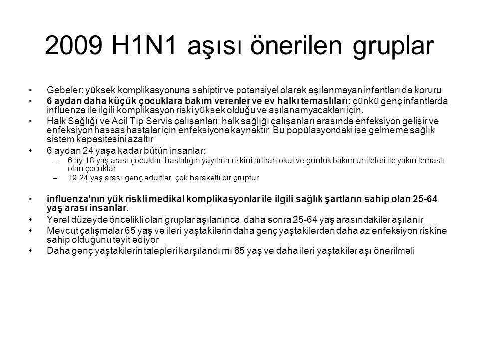 2009 H1N1 aşısı önerilen gruplar Gebeler: yüksek komplikasyonuna sahiptir ve potansiyel olarak aşılanmayan infantları da koruru 6 aydan daha küçük çoc