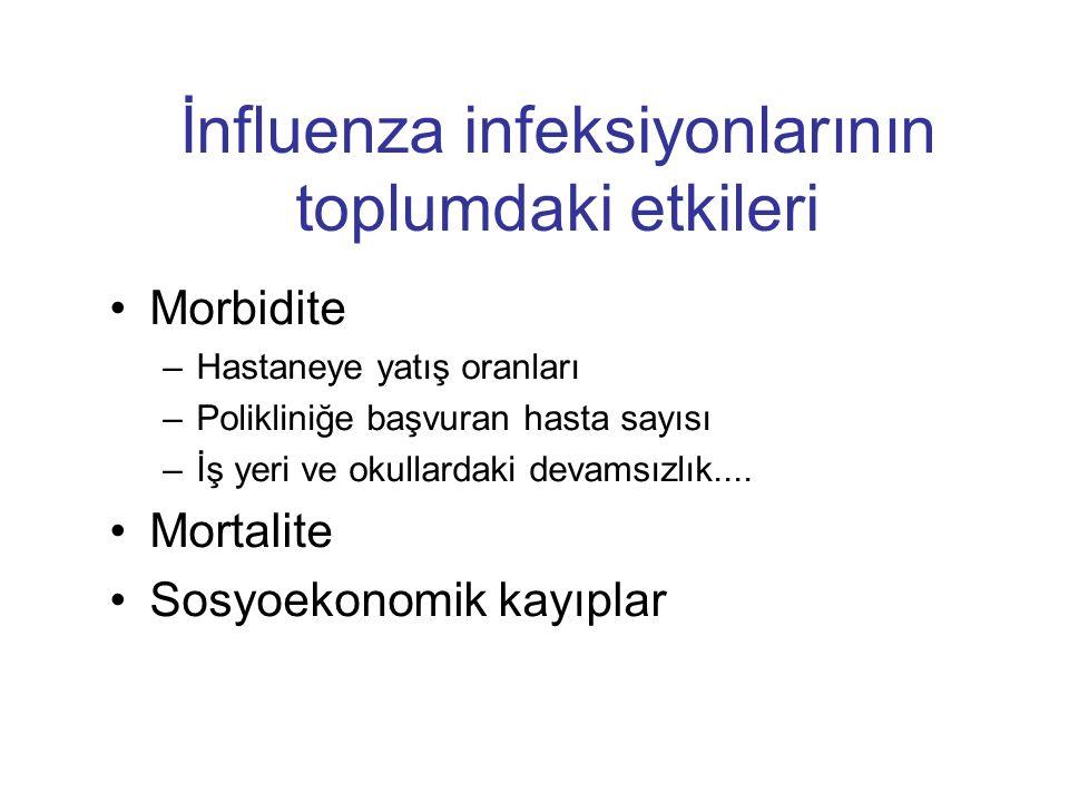 İnfluenza infeksiyonlarının toplumdaki etkileri Morbidite –Hastaneye yatış oranları –Polikliniğe başvuran hasta sayısı –İş yeri ve okullardaki devamsı