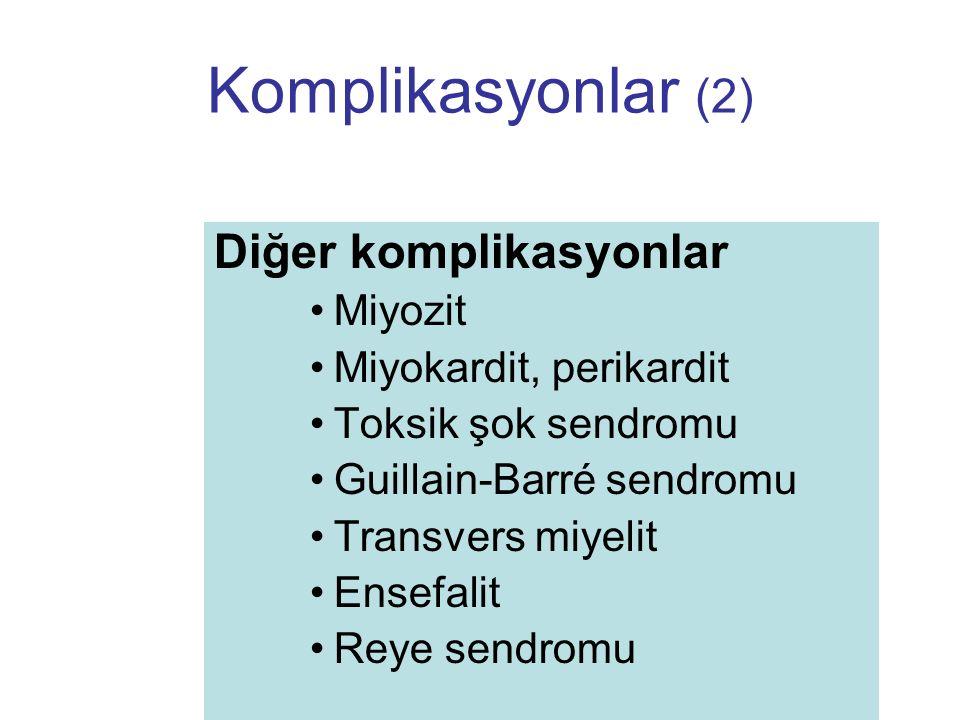 Komplikasyonlar (2) Diğer komplikasyonlar Miyozit Miyokardit, perikardit Toksik şok sendromu Guillain-Barré sendromu Transvers miyelit Ensefalit Reye