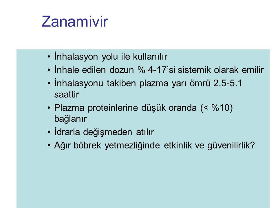 Zanamivir İnhalasyon yolu ile kullanılır İnhale edilen dozun % 4-17'si sistemik olarak emilir İnhalasyonu takiben plazma yarı ömrü 2.5-5.1 saattir Pla