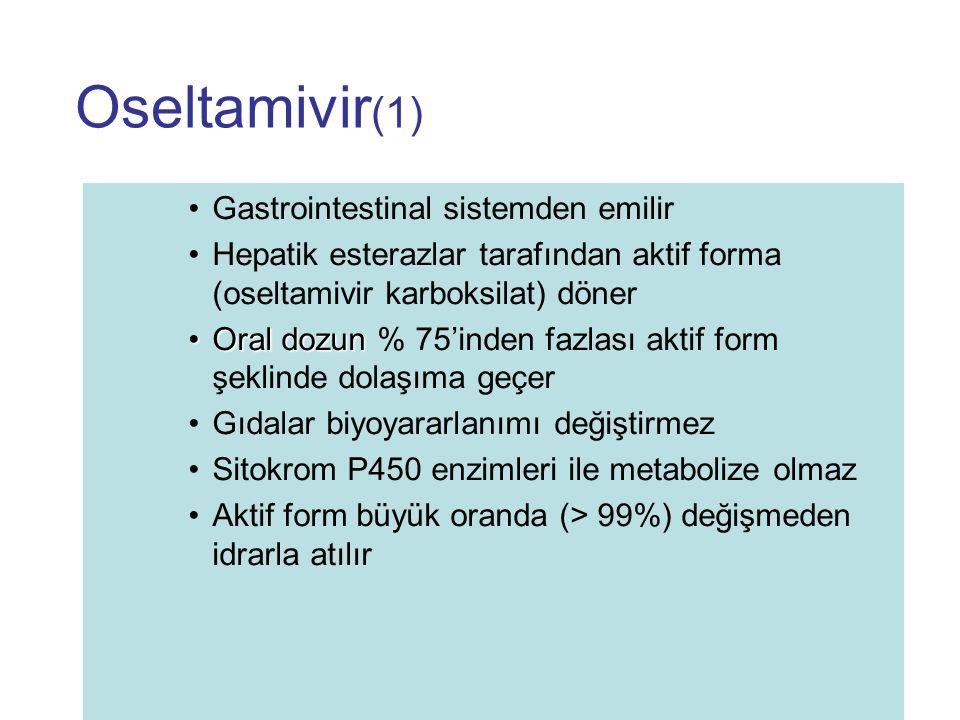 Oseltamivir (1) Gastrointestinal sistemden emilir Hepatik esterazlar tarafından aktif forma (oseltamivir karboksilat) döner Oral dozunOral dozun % 75'