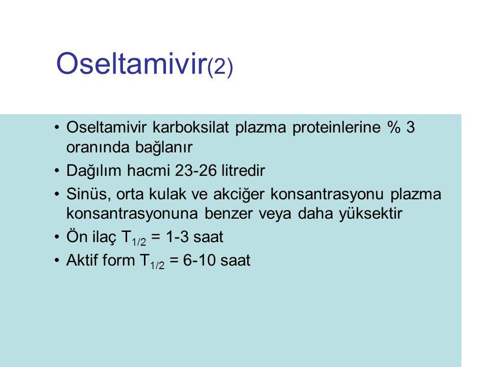 Oseltamivir (2) Oseltamivir karboksilat plazma proteinlerine % 3 oranında bağlanır Dağılım hacmi 23-26 litredir Sinüs, orta kulak ve akciğer konsantra