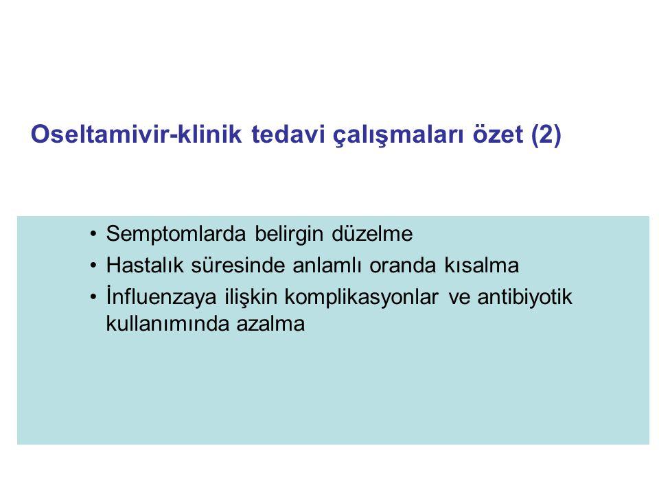 Oseltamivir-klinik tedavi çalışmaları özet (2) Semptomlarda belirgin düzelme Hastalık süresinde anlamlı oranda kısalma İnfluenzaya ilişkin komplikasyo