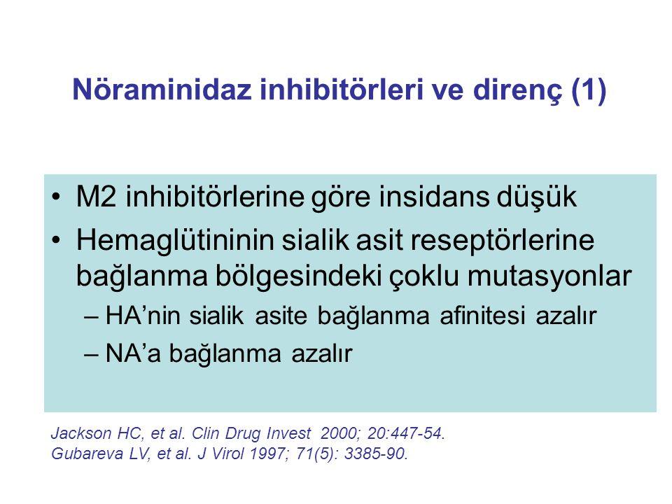 Nöraminidaz inhibitörleri ve direnç (1) M2 inhibitörlerine göre insidans düşük Hemaglütininin sialik asit reseptörlerine bağlanma bölgesindeki çoklu m