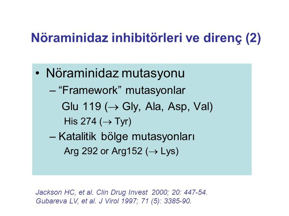 """Nöraminidaz inhibitörleri ve direnç (2) Nöraminidaz mutasyonu –""""Framework"""" mutasyonlar Glu 119 (  Gly, Ala, Asp, Val) His 274 (  Tyr) –Katalitik böl"""