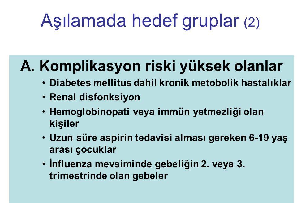Aşılamada hedef gruplar (2) A. Komplikasyon riski yüksek olanlar Diabetes mellitus dahil kronik metobolik hastalıklar Renal disfonksiyon Hemoglobinopa