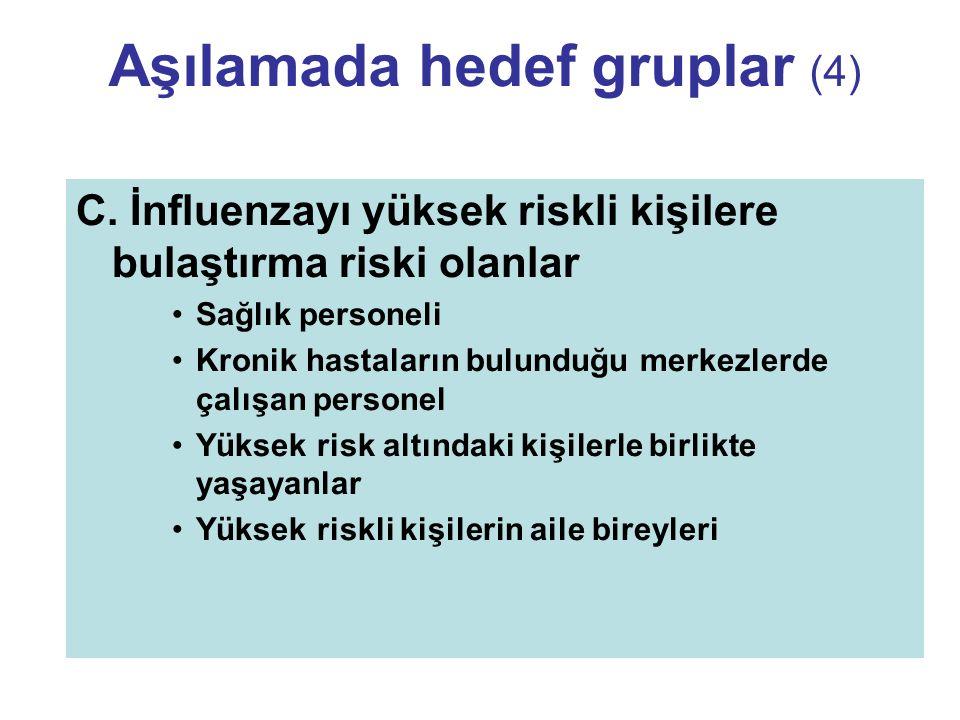 Aşılamada hedef gruplar (4) C. İnfluenzayı yüksek riskli kişilere bulaştırma riski olanlar Sağlık personeli Kronik hastaların bulunduğu merkezlerde ça
