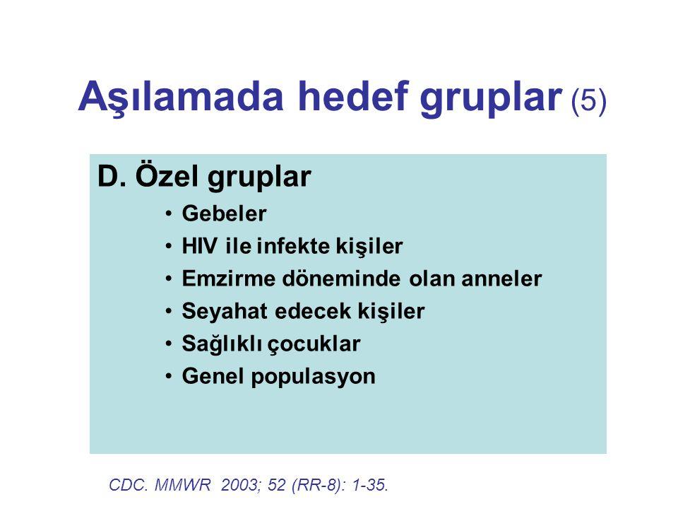Aşılamada hedef gruplar (5) D. Özel gruplar Gebeler HIV ile infekte kişiler Emzirme döneminde olan anneler Seyahat edecek kişiler Sağlıklı çocuklar Ge