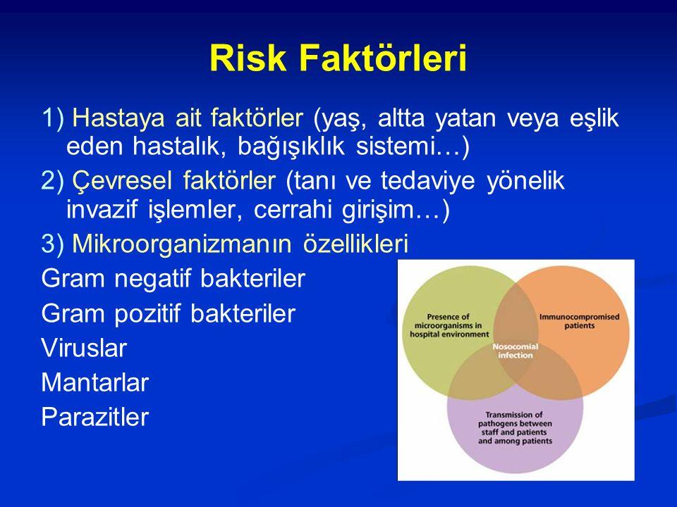 Risk Faktörleri 1) Hastaya ait faktörler (yaş, altta yatan veya eşlik eden hastalık, bağışıklık sistemi…) 2) Çevresel faktörler (tanı ve tedaviye yöne