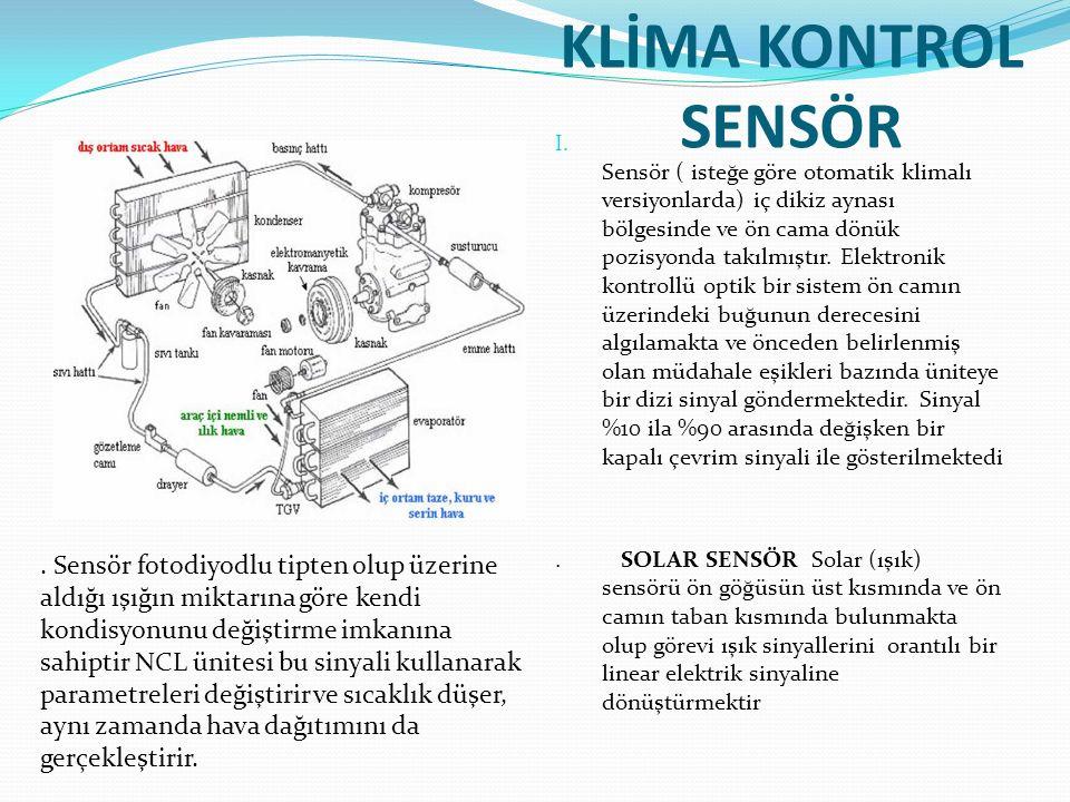 KLİMA KONTROL SENSÖR I. Sensör ( isteğe göre otomatik klimalı versiyonlarda) iç dikiz aynası bölgesinde ve ön cama dönük pozisyonda takılmıştır. Elekt