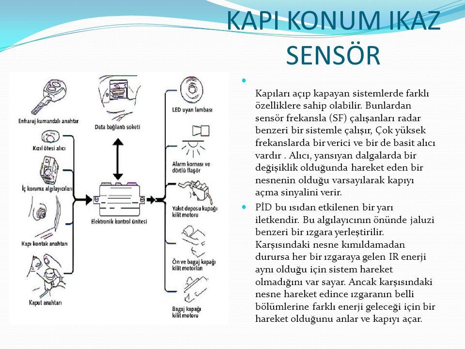 KAPI KONUM IKAZ SENSÖR Kapıları açıp kapayan sistemlerde farklı özelliklere sahip olabilir. Bunlardan sensör frekansla (SF) çalışanları radar benzeri