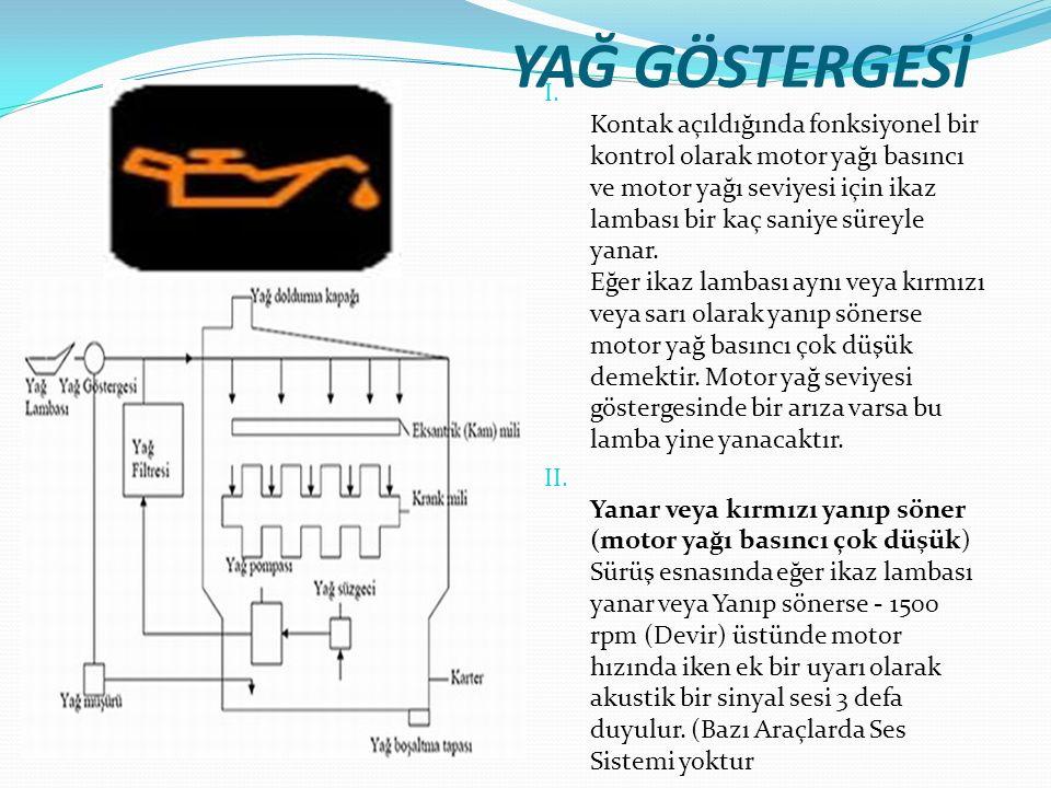YAĞ GÖSTERGESİ I. Kontak açıldığında fonksiyonel bir kontrol olarak motor yağı basıncı ve motor yağı seviyesi için ikaz lambası bir kaç saniye süreyle