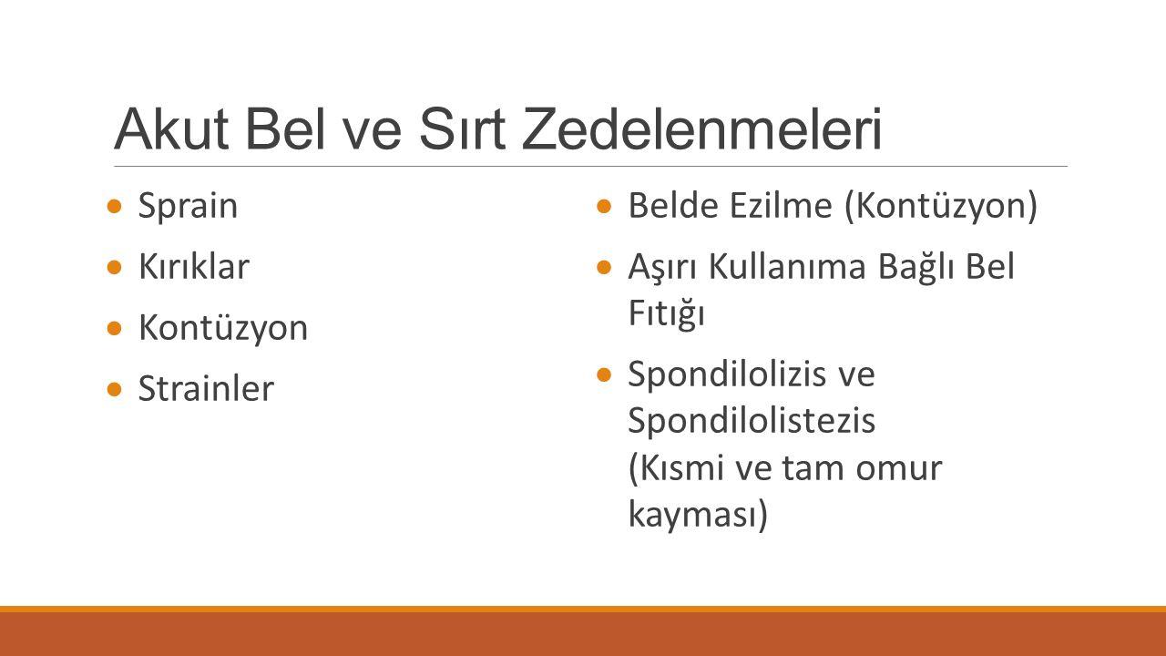 Akut Bel ve Sırt Zedelenmeleri  Sprain  Kırıklar  Kontüzyon  Strainler  Belde Ezilme (Kontüzyon)  Aşırı Kullanıma Bağlı Bel Fıtığı  Spondiloliz