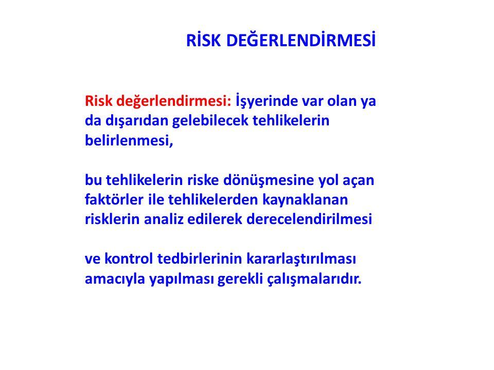 RİSK DEĞERLENDİRMESİ Risk değerlendirmesi: İşyerinde var olan ya da dışarıdan gelebilecek tehlikelerin belirlenmesi, bu tehlikelerin riske dönüşmesine yol açan faktörler ile tehlikelerden kaynaklanan risklerin analiz edilerek derecelendirilmesi ve kontrol tedbirlerinin kararlaştırılması amacıyla yapılması gerekli çalışmalarıdır.