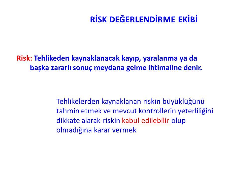 RİSK DEĞERLENDİRME EKİBİ Tehlikelerden kaynaklanan riskin büyüklüğünü tahmin etmek ve mevcut kontrollerin yeterliliğini dikkate alarak riskin kabul ed