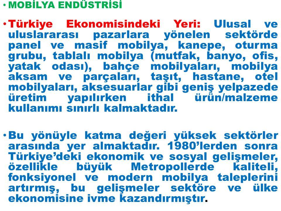 MOBİLYA ENDÜSTRİSİ Türkiye Ekonomisindeki Yeri: Ulusal ve uluslararası pazarlara yönelen sektörde panel ve masif mobilya, kanepe, oturma grubu, tablalı mobilya (mutfak, banyo, ofis, yatak odası), bahçe mobilyaları, mobilya aksam ve parçaları, taşıt, hastane, otel mobilyaları, aksesuarlar gibi geniş yelpazede üretim yapılırken ithal ürün/malzeme kullanımı sınırlı kalmaktadır.