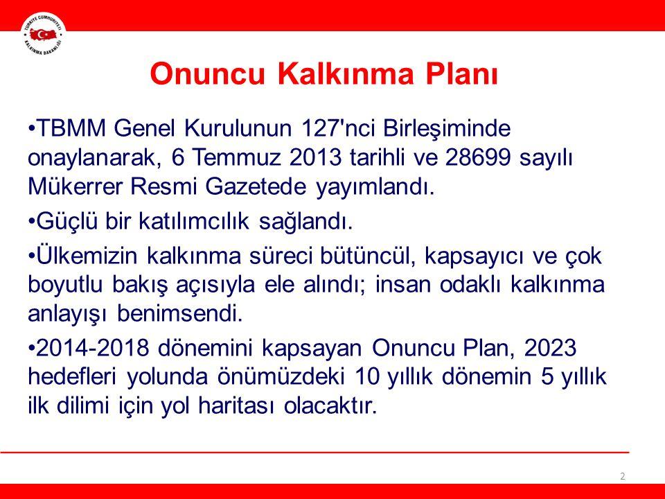 Onuncu Kalkınma Planı TBMM Genel Kurulunun 127 nci Birleşiminde onaylanarak, 6 Temmuz 2013 tarihli ve 28699 sayılı Mükerrer Resmi Gazetede yayımlandı.