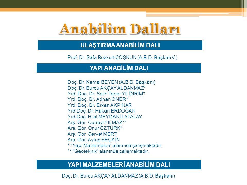 ULAŞTIRMA ANABİLİM DALI Prof. Dr. Safa Bozkurt ÇOŞKUN (A.B.D.
