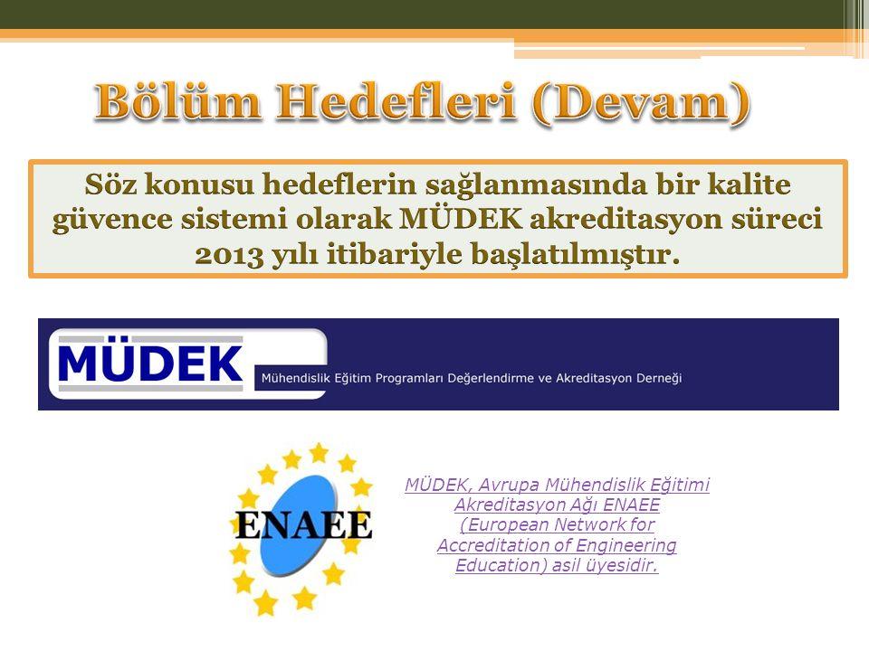 MÜDEK, Avrupa Mühendislik Eğitimi Akreditasyon Ağı ENAEE (European Network for Accreditation of Engineering Education) asil üyesidir.