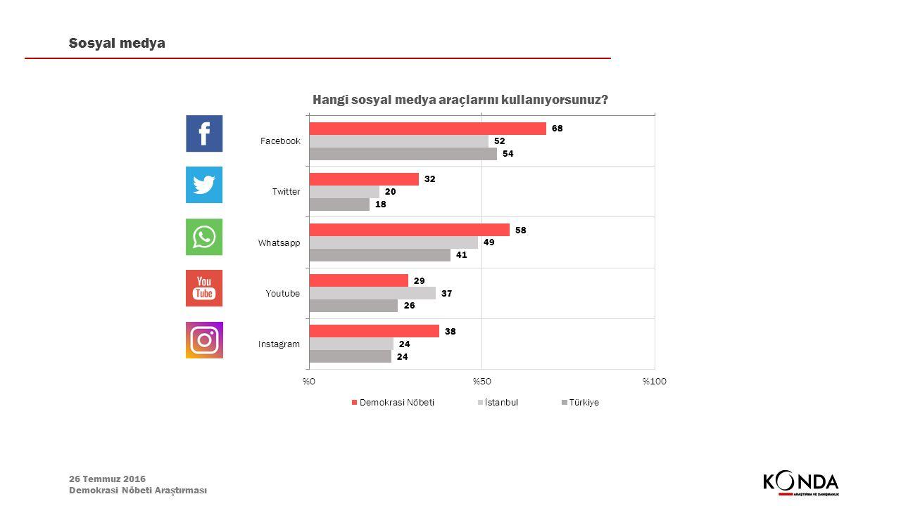 26 Temmuz 2016 Demokrasi Nöbeti Araştırması Sosyal medya