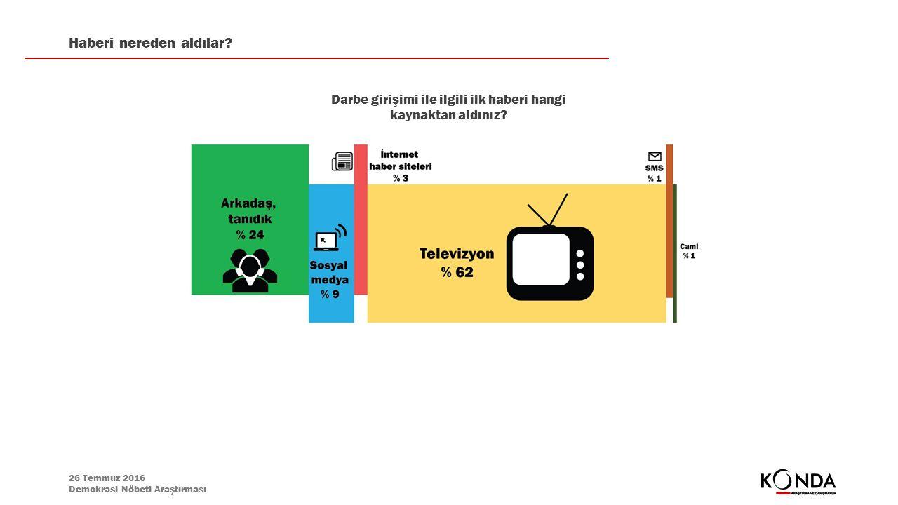 26 Temmuz 2016 Demokrasi Nöbeti Araştırması Televizyon kanalı tercihi Bu ve bundan sonraki sayfalarda yer alan İstanbul ve Türkiye demografik verileri KONDA veri ambarından alınmıştır.