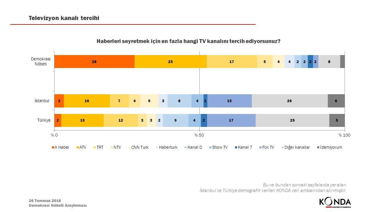 26 Temmuz 2016 Demokrasi Nöbeti Araştırması Televizyon kanalı tercihi Bu ve bundan sonraki sayfalarda yer alan İstanbul ve Türkiye demografik verileri