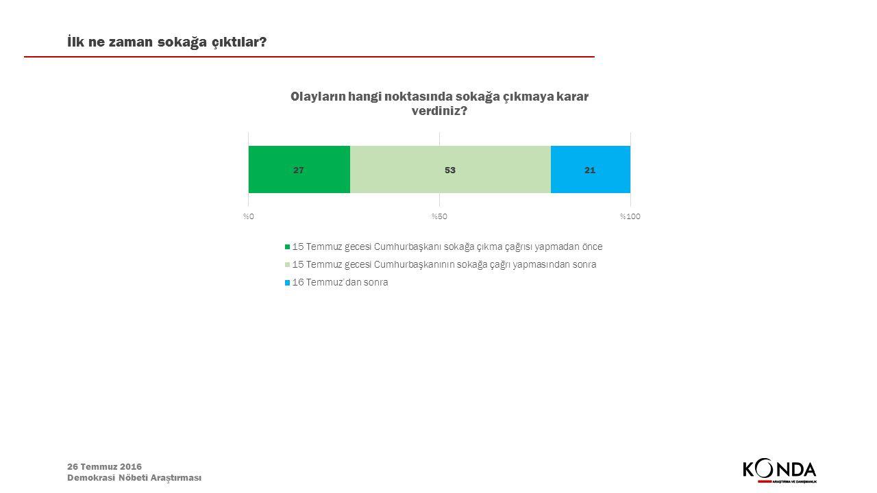 26 Temmuz 2016 Demokrasi Nöbeti Araştırması Demokrasi Nöbeti katılımcıları Etnik köken Katılımcıların demografik özellikleri Türkiyeİstanbul