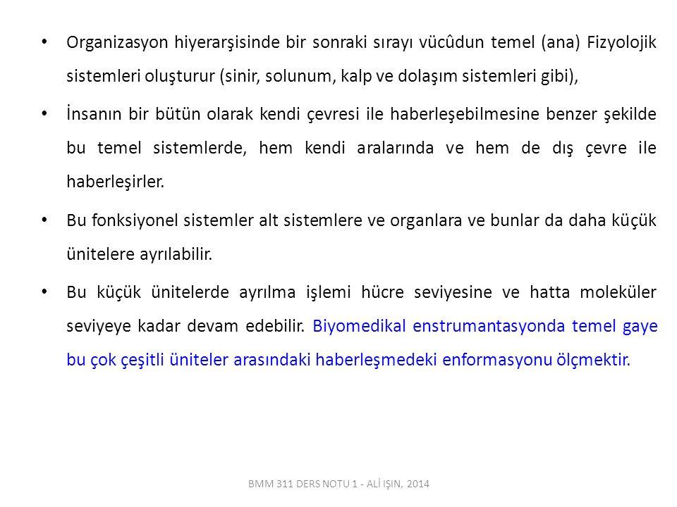 BMM 311 DERS NOTU 1 - ALİ IŞIN, 2014 Organizasyon hiyerarşisinde bir sonraki sırayı vücûdun temel (ana) Fizyolojik sistemleri oluşturur (sinir, solunu