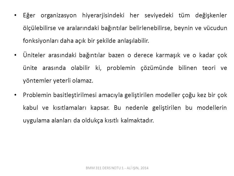 BMM 311 DERS NOTU 1 - ALİ IŞIN, 2014 Eğer organizasyon hiyerarjisindeki her seviyedeki tüm değişkenler ölçülebilirse ve aralarındaki bağıntılar belirl