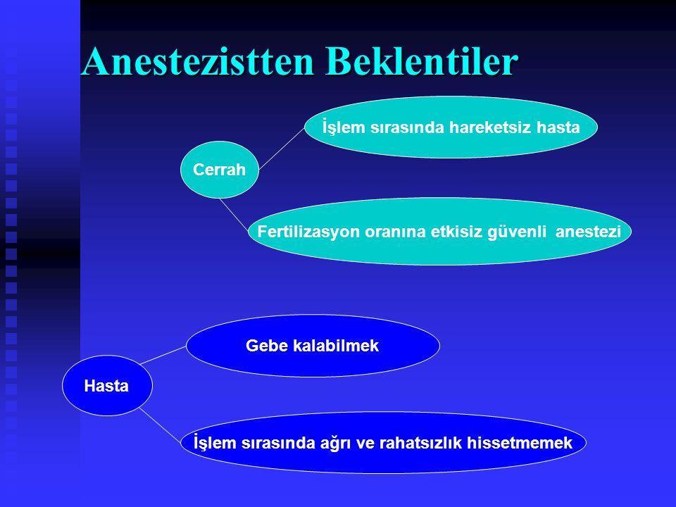 İVF Ünitesinde Çalışanlar Obstetrisyen Obstetrisyen Ürolog Ürolog Embriyolog Embriyolog Hemşire Hemşire Psikolog Psikolog Yardımcı personel Yardımcı personel Anestezist Anestezist
