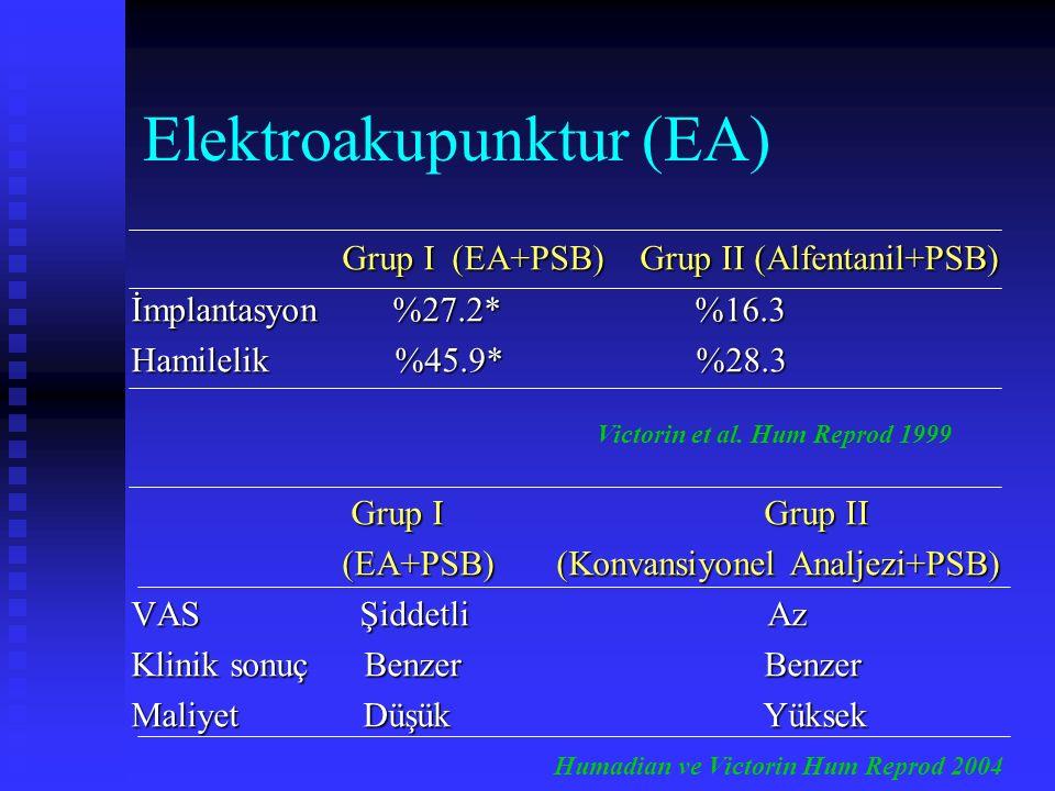Topikal Anestezi Grup I (Vajinal lidokain jel 80 mg 4 ml %2) Grup I (Vajinal lidokain jel 80 mg 4 ml %2) Grup II (Lidokain-PSB 75mg 15 ml) Grup II (Lidokain-PSB 75mg 15 ml) Ağrı (VAS) Ağrı (VAS)  Uygulama sırasında Grup I'de az (p<0.05)  Aspirasyon iğnesi girişinde Grup I'de fazla (p<0.05) Total ağrı McGill Ağrı Total ağrı McGill Ağrı  Grup I'de fazla (p<0.05) Tummon et al.