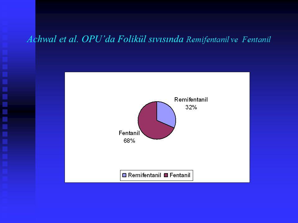 Foliküler Sıvıda Tespit Edilen İlaçlar Tiyopental Tiamilal Plazma (µg/ml) 4.13 ± 0.90 7.99±3.97 Folikül sıvısı (µg/ml) 1.62 ± 0.61 1.67 ± 0.83 Plazma/Folikül sıvısı 0.41 ±0.19 0.22 ±0.14 Tiyopental, tiamilal Endler et al.