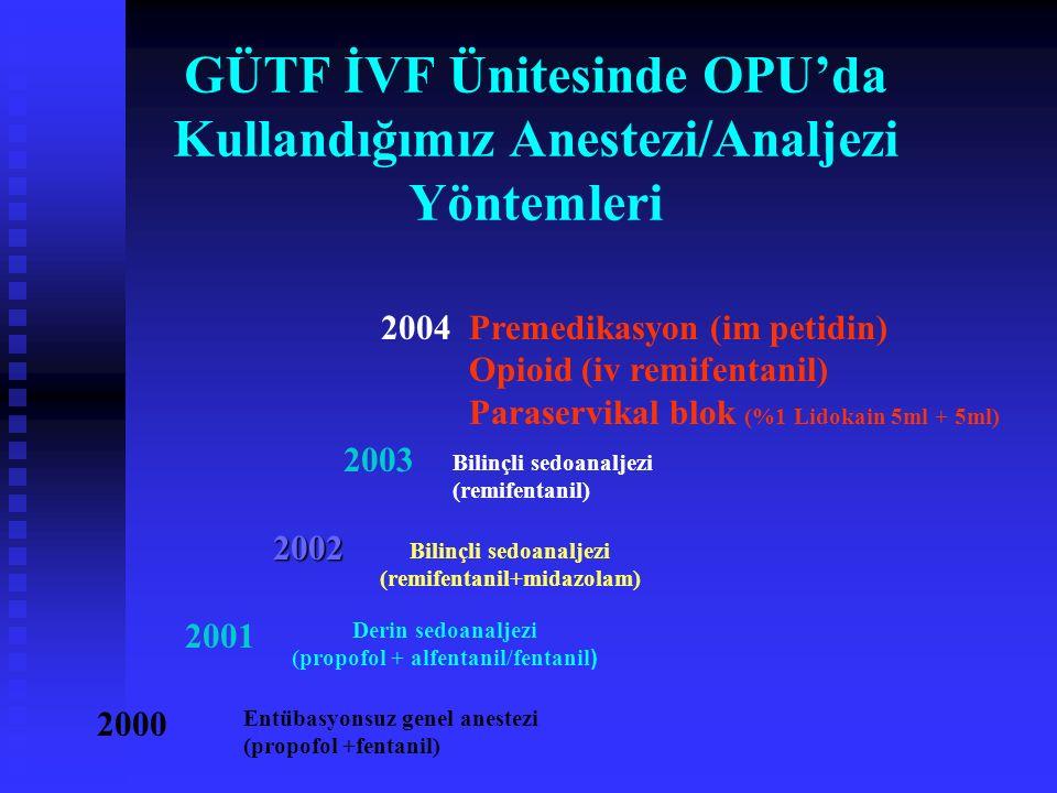 Soussis et al. OPU'da folikül sıvısında midazolam, fentanil ve alfentanil *:P<0.05 (5.dk.ya göre)