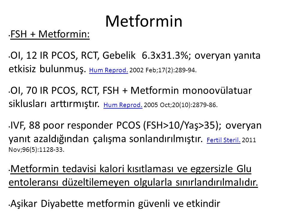 Metformin FSH + Metformin: OI, 12 IR PCOS, RCT, Gebelik 6.3x31.3%; overyan yanıta etkisiz bulunmuş.