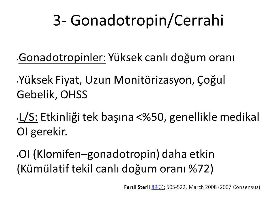 3- Gonadotropin/Cerrahi Gonadotropinler: Yüksek canlı doğum oranı Yüksek Fiyat, Uzun Monitörizasyon, Çoğul Gebelik, OHSS L/S: Etkinliği tek başına <%50, genellikle medikal OI gerekir.