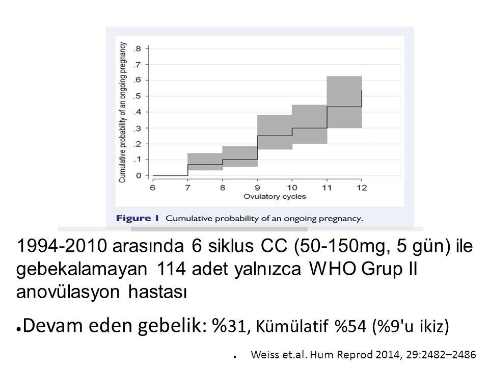 1994-2010 arasında 6 siklus CC (50-150mg, 5 gün) ile gebekalamayan 114 adet yalnızca WHO Grup II anovülasyon hastası ● Devam eden gebelik: % 31, Kümülatif %54 (%9 u ikiz) ● Weiss et.al.