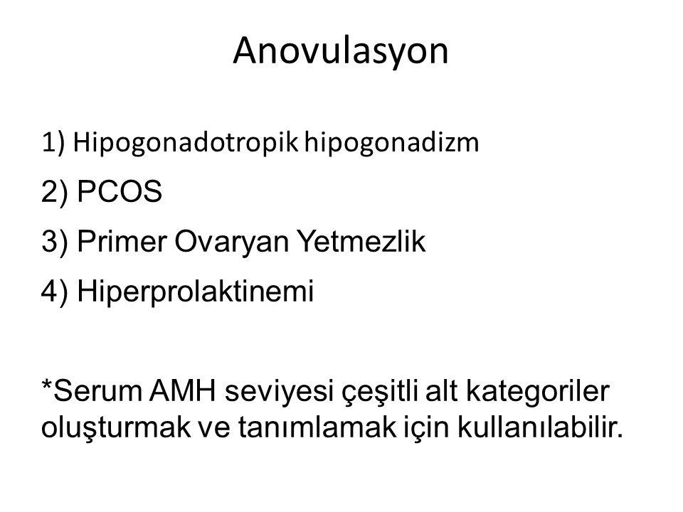 Anovulasyon 1) Hipogonadotropik hipogonadizm 2) PCOS 3) Primer Ovaryan Yetmezlik 4) Hiperprolaktinemi *Serum AMH seviyesi çeşitli alt kategoriler oluşturmak ve tanımlamak için kullanılabilir.