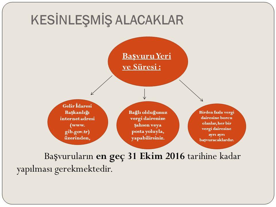 KESİNLEŞMİŞ ALACAKLAR Ba ş vuruların en geç 31 Ekim 2016 tarihine kadar yapılması gerekmektedir.