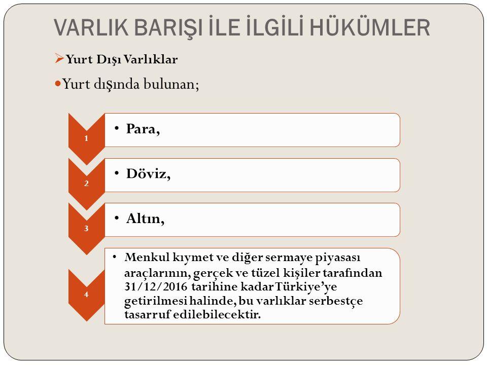 VARLIK BARIŞI İLE İLGİLİ HÜKÜMLER  Yurt Dı ş ı Varlıklar Yurt dı ş ında bulunan; 1 Para, 2 Döviz, 3 Altın, 4 Menkul kıymet ve di ğ er sermaye piyasası araçlarının, gerçek ve tüzel ki ş iler tarafından 31/12/2016 tarihine kadar Türkiye'ye getirilmesi halinde, bu varlıklar serbestçe tasarruf edilebilecektir.