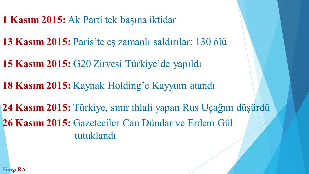 1 Kasım 2015: Ak Parti tek başına iktidar 13 Kasım 2015: Paris'te eş zamanlı saldırılar: 130 ölü 15 Kasım 2015: G20 Zirvesi Türkiye'de yapıldı 18 Kasım 2015: Kaynak Holding'e Kayyum atandı 24 Kasım 2015: Türkiye, sınır ihlali yapan Rus Uçağını düşürdü 26 Kasım 2015: Gazeteciler Can Dündar ve Erdem Gül tutuklandı SimgeRA