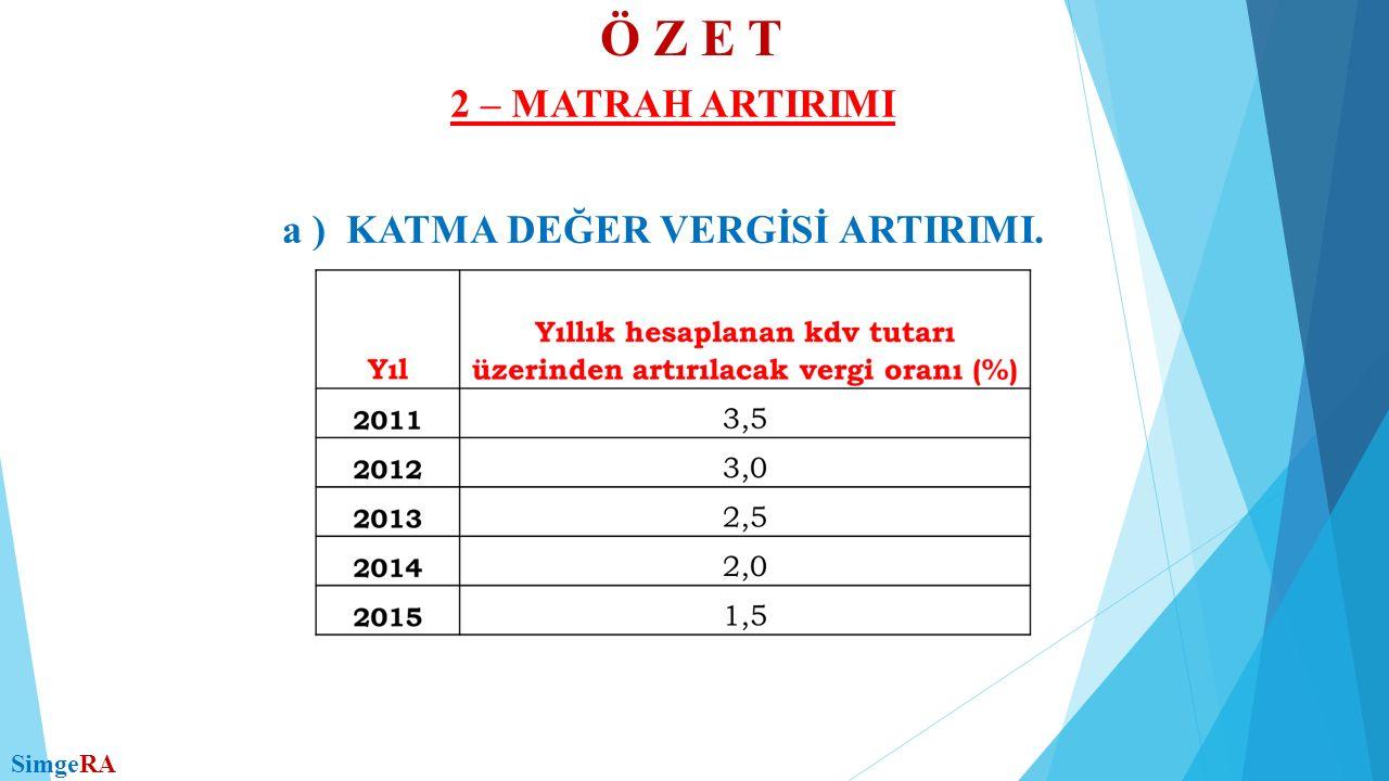 Ö Z E T 2 – MATRAH ARTIRIMI a ) KATMA DEĞER VERGİSİ ARTIRIMI. SimgeRA