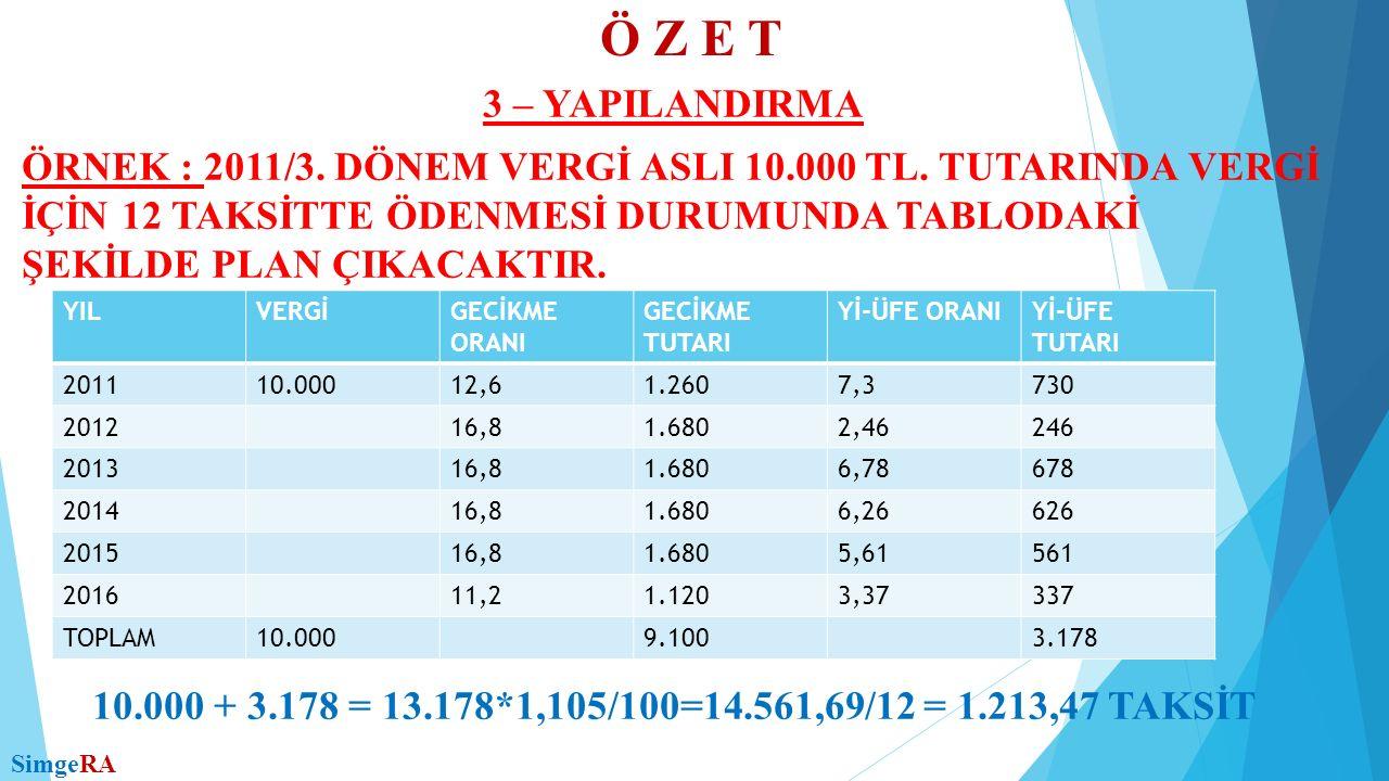 Ö Z E T 3 – YAPILANDIRMA ÖRNEK : 2011/3. DÖNEM VERGİ ASLI 10.000 TL.