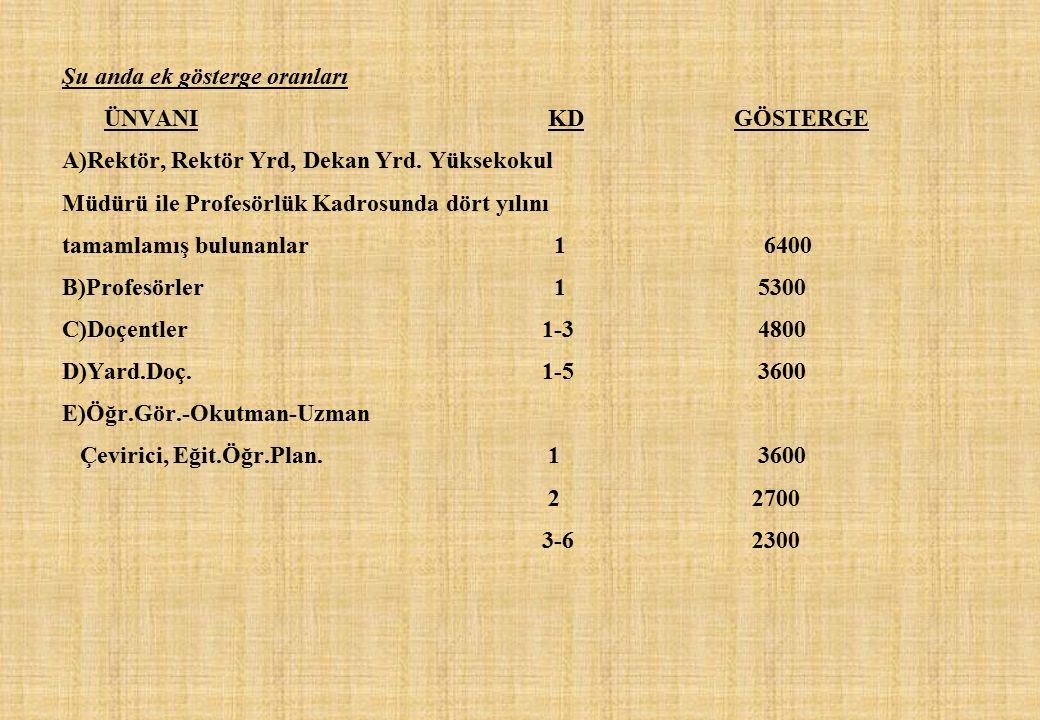 Şu anda ek gösterge oranları ÜNVANI KDGÖSTERGE A)Rektör, Rektör Yrd, Dekan Yrd.