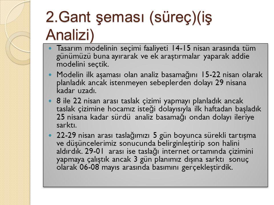 2.Gant şeması (süreç)(iş Analizi) Tasarım modelinin seçimi faaliyeti 14-15 nisan arasında tüm günümüzü buna ayırarak ve ek araştırmalar yaparak addie modelini seçtik.