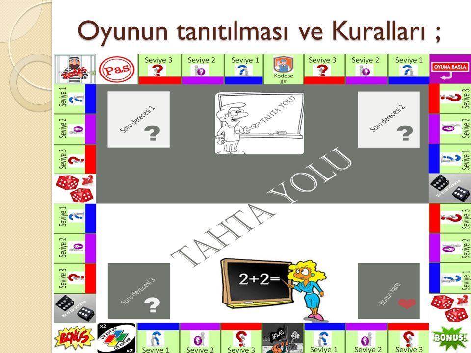 Oyunun tanıtılması ve Kuralları ;