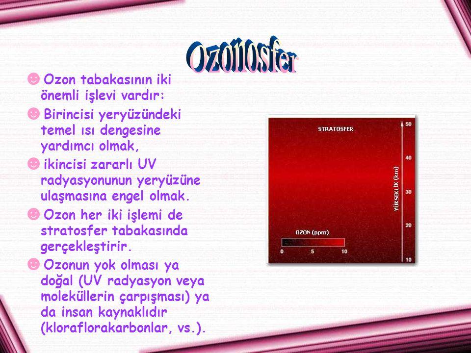☻ Ozon tabakasının iki önemli işlevi vardır: ☻ Birincisi yeryüzündeki temel ısı dengesine yardımcı olmak, ☻ ikincisi zararlı UV radyasyonunun yeryüzüne ulaşmasına engel olmak.