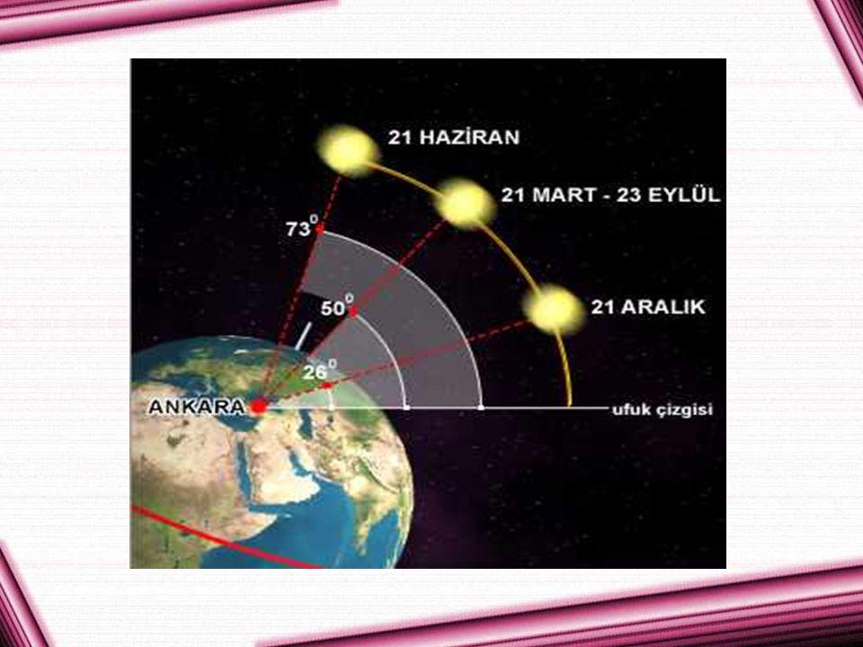 d) Güneş ışınlarının yere düşme açısı yer şekillerinin bakı durumuna ve eğimine göre değişir.