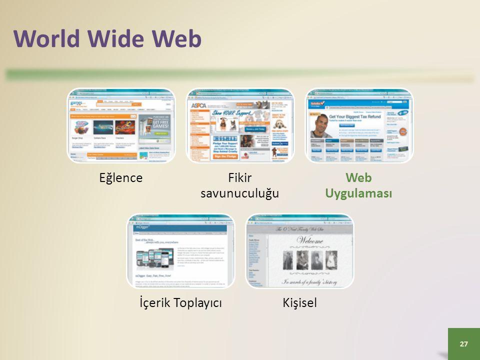 World Wide Web EğlenceFikir savunuculuğu Web Uygulaması İçerik ToplayıcıKişisel 27